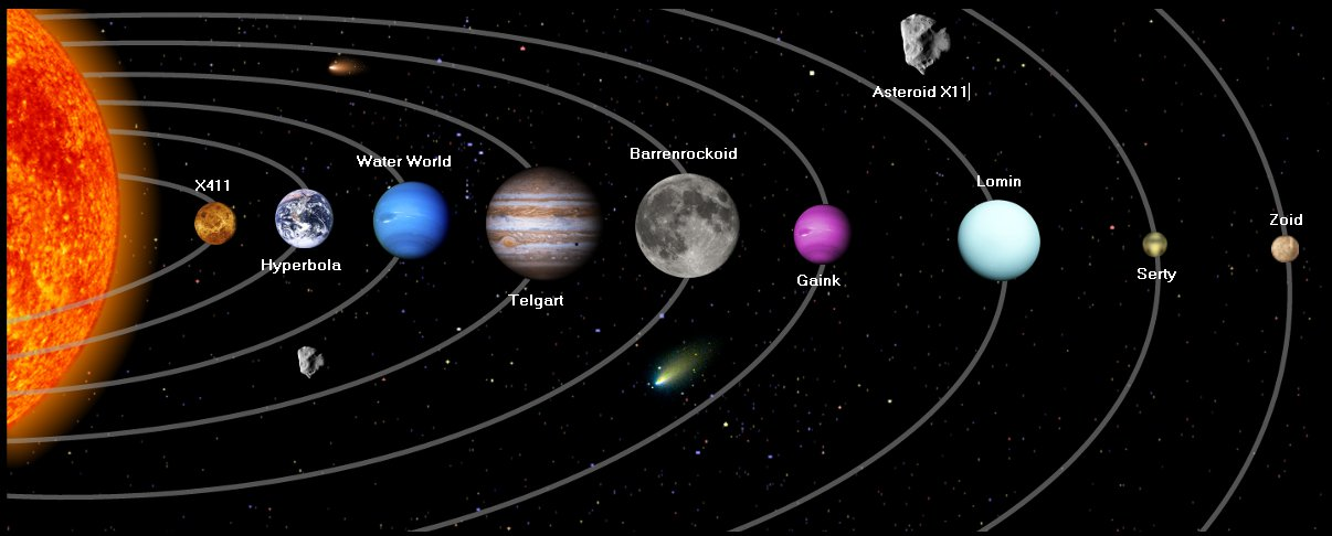 example of the solar system - photo #13