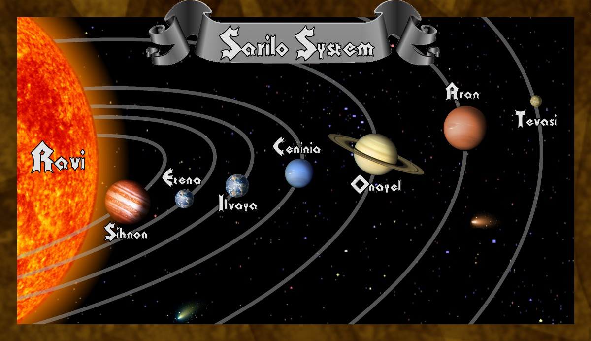 World Building Sarilo Star System Tapestry Sirrob - Map of all planets